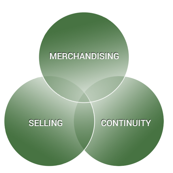 Merchandising, Selling, Continuity E.A. Berg